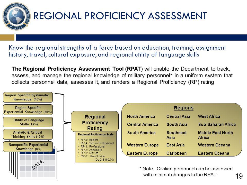 REGIONAL PROFICIENCY ASSESSMENT