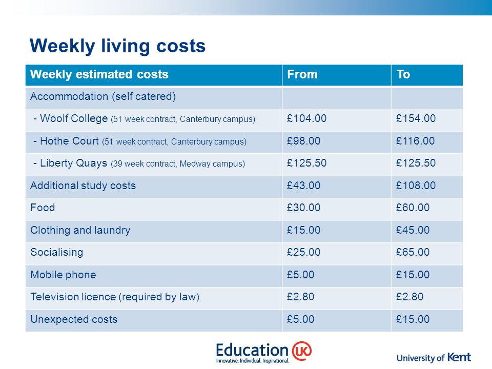 Weekly living costs Weekly estimated costs From To