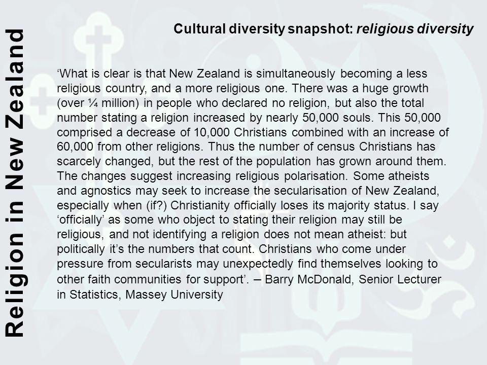Religion in New Zealand