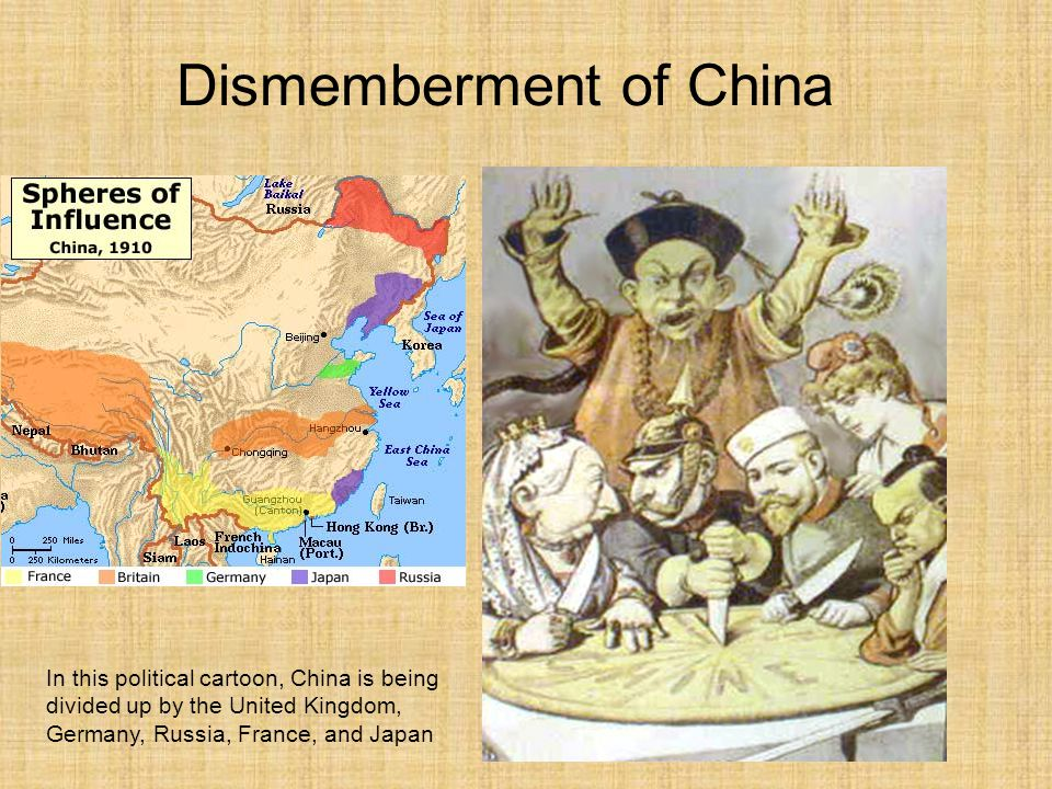 Dismemberment of China
