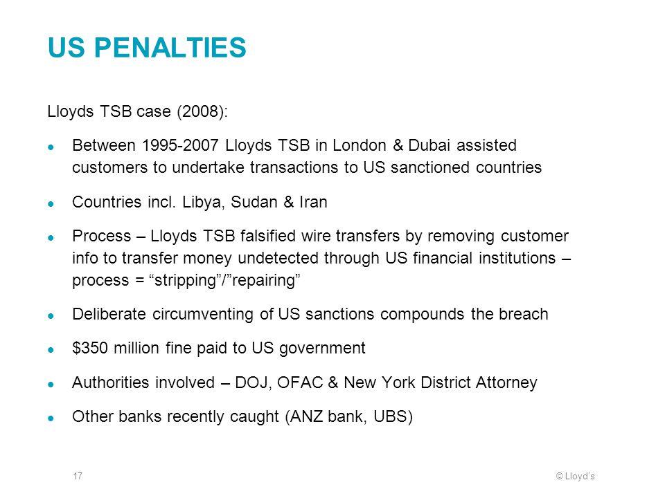 US PENALTIES Lloyds TSB case (2008):