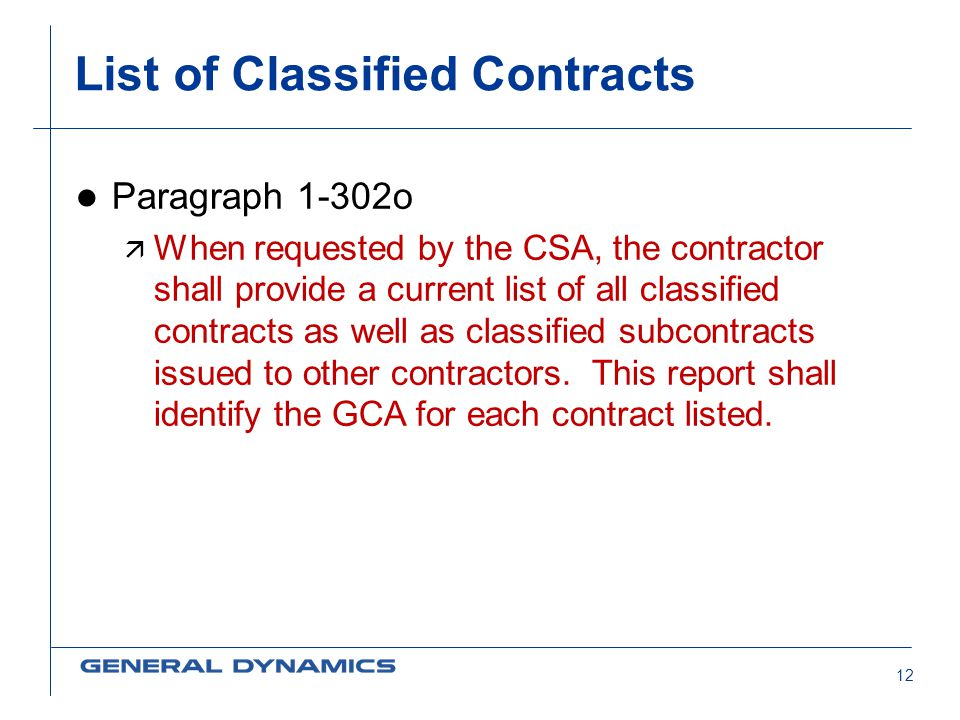 List of Classified Contracts