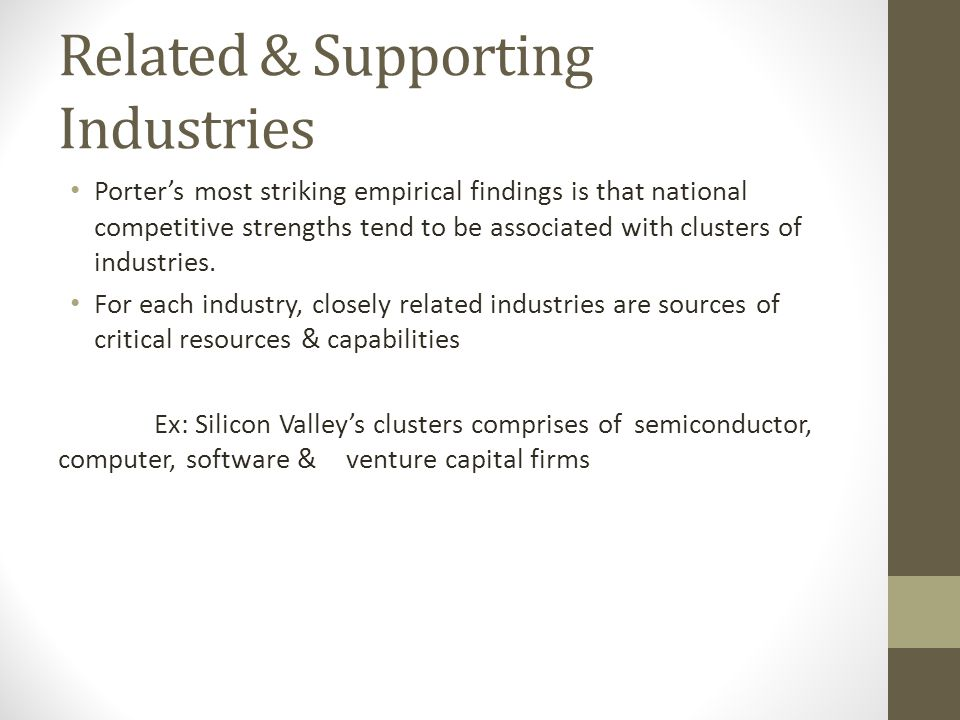 Related & Supporting Industries