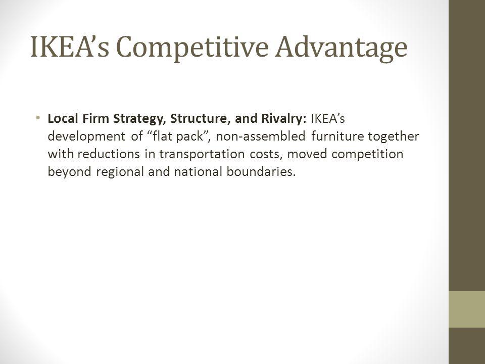 IKEA's Competitive Advantage