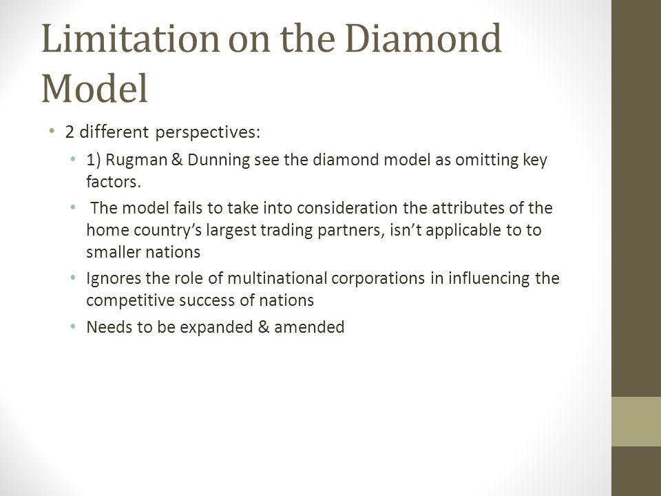 Limitation on the Diamond Model