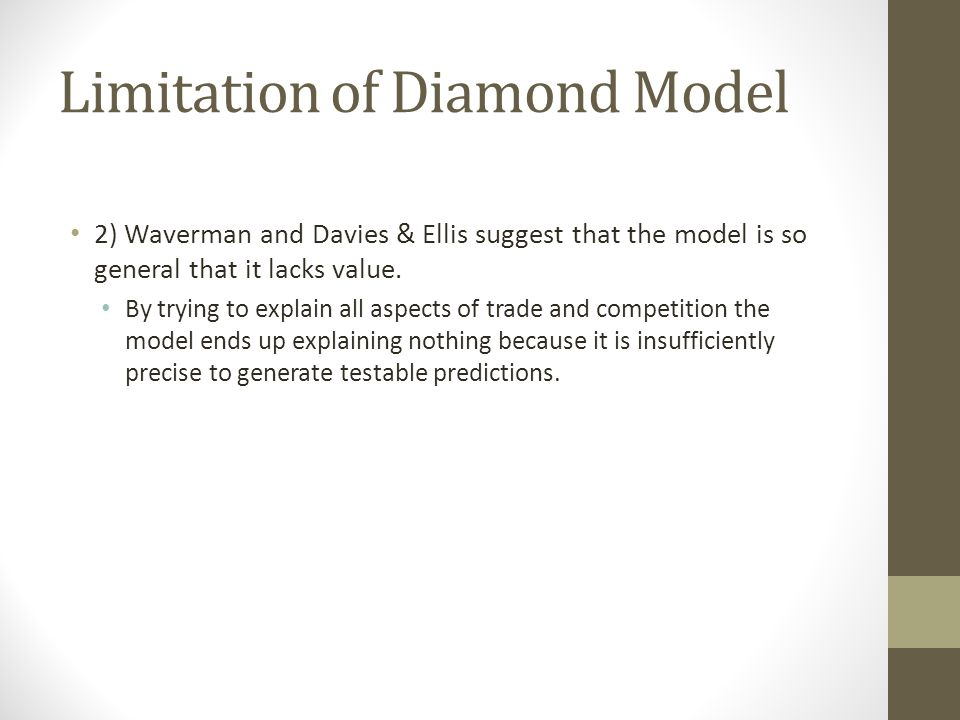 Limitation of Diamond Model