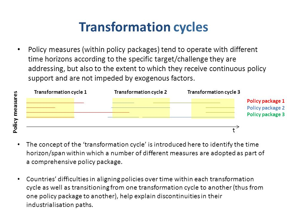 Transformation cycles