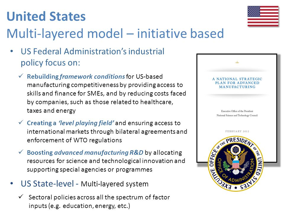 Multi-layered model – initiative based