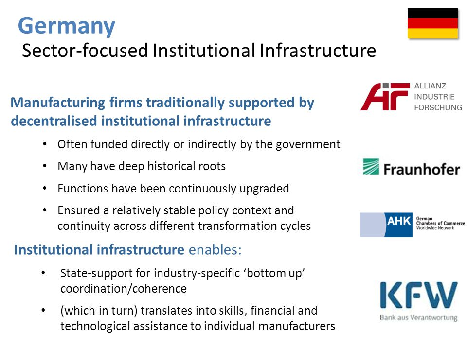 Germany Sector-focused Institutional Infrastructure