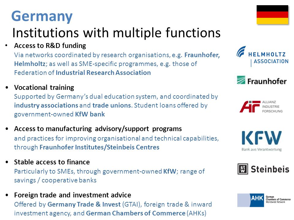 Germany Institutions with multiple functions Access to R&D funding