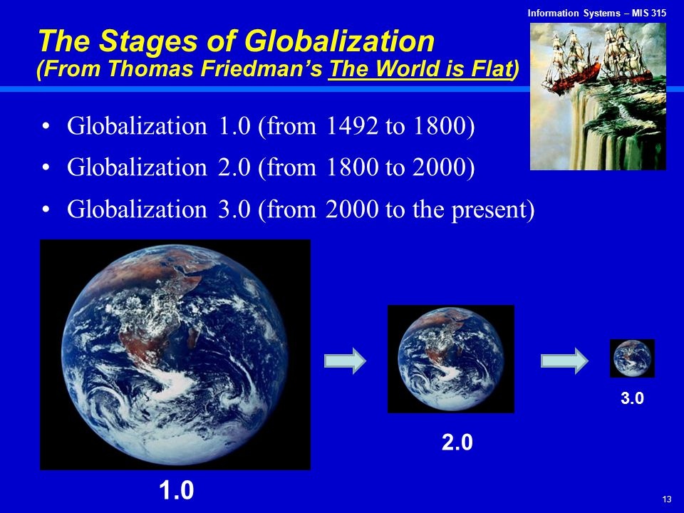 The Stages of Globalization (From Thomas Friedman's The World is Flat)