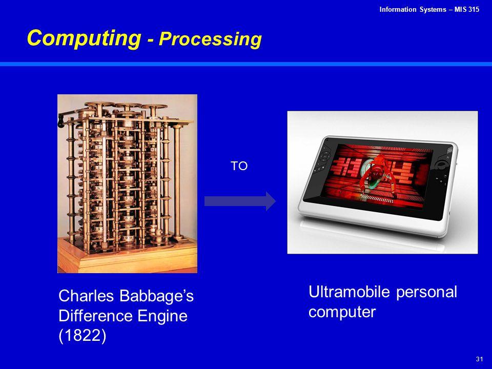 Computing - Processing