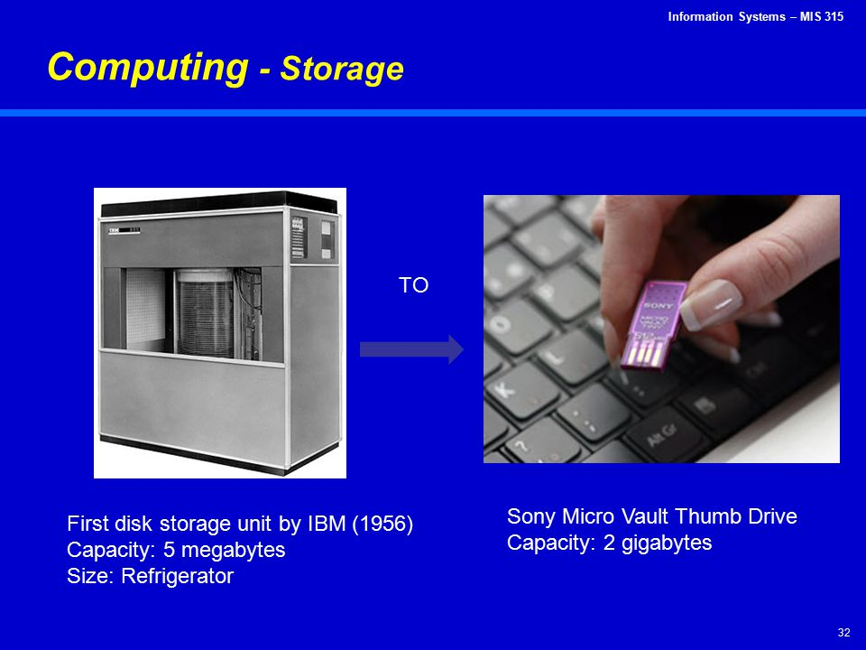 Computing - Storage TO Sony Micro Vault Thumb Drive