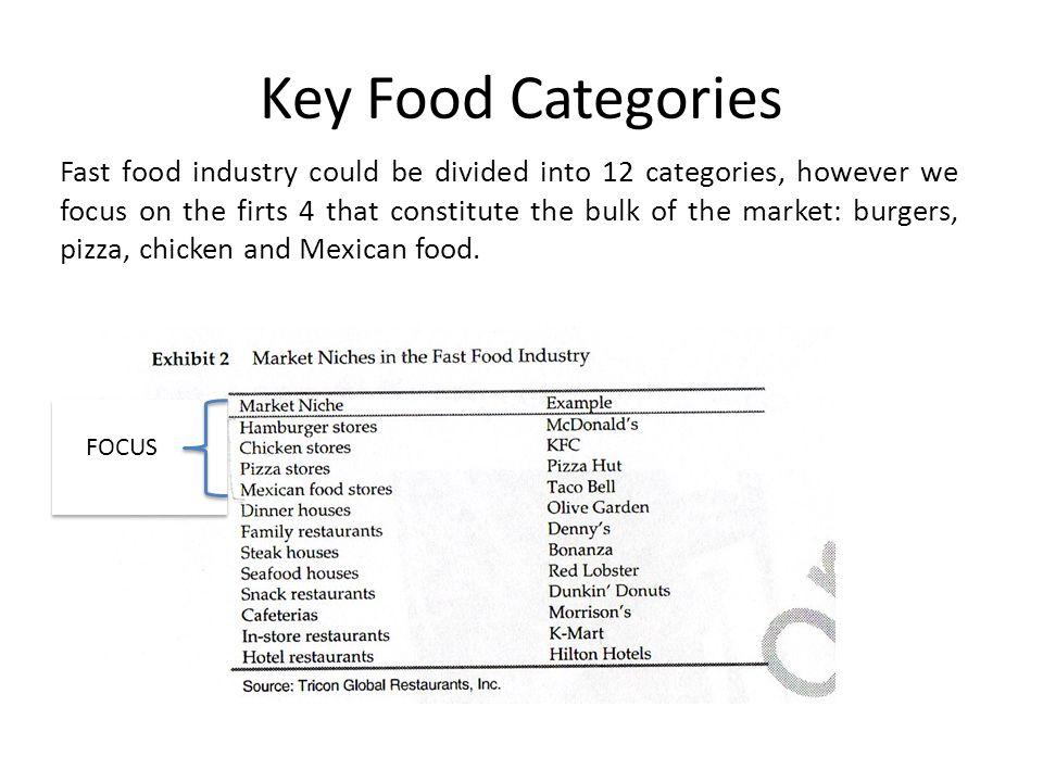 Key Food Categories