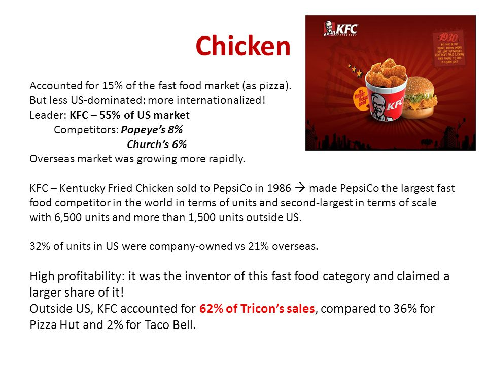 Chicken Accounted for 15% of the fast food market (as pizza). But less US-dominated: more internationalized!