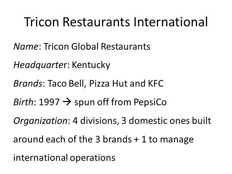 Tricon Restaurants International