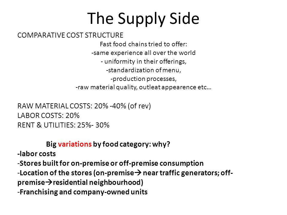 The Supply Side COMPARATIVE COST STRUCTURE