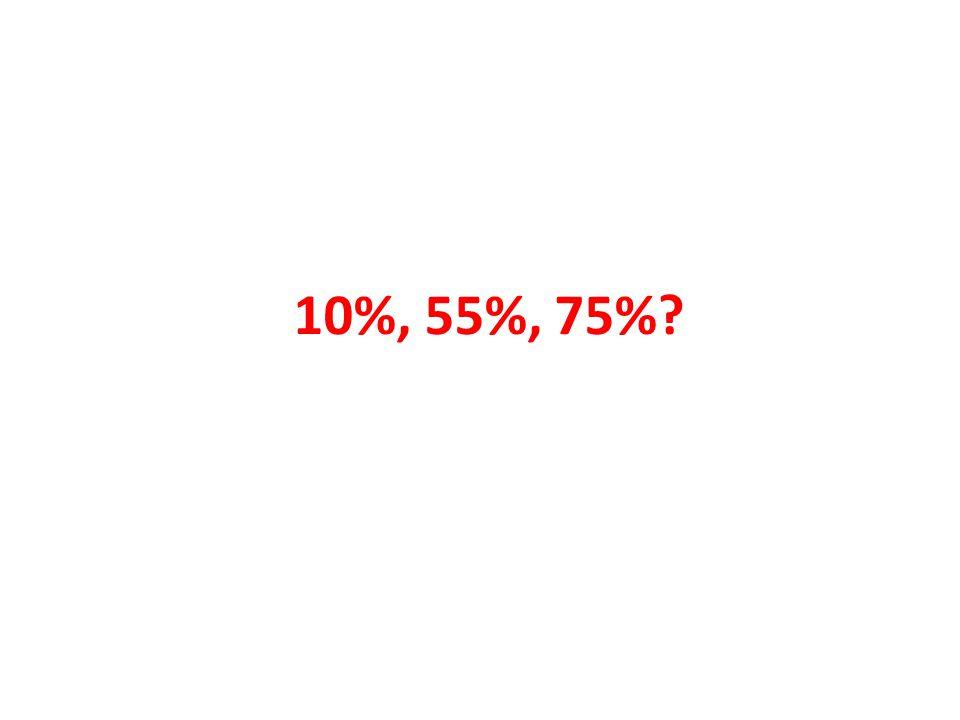 10%, 55%, 75%