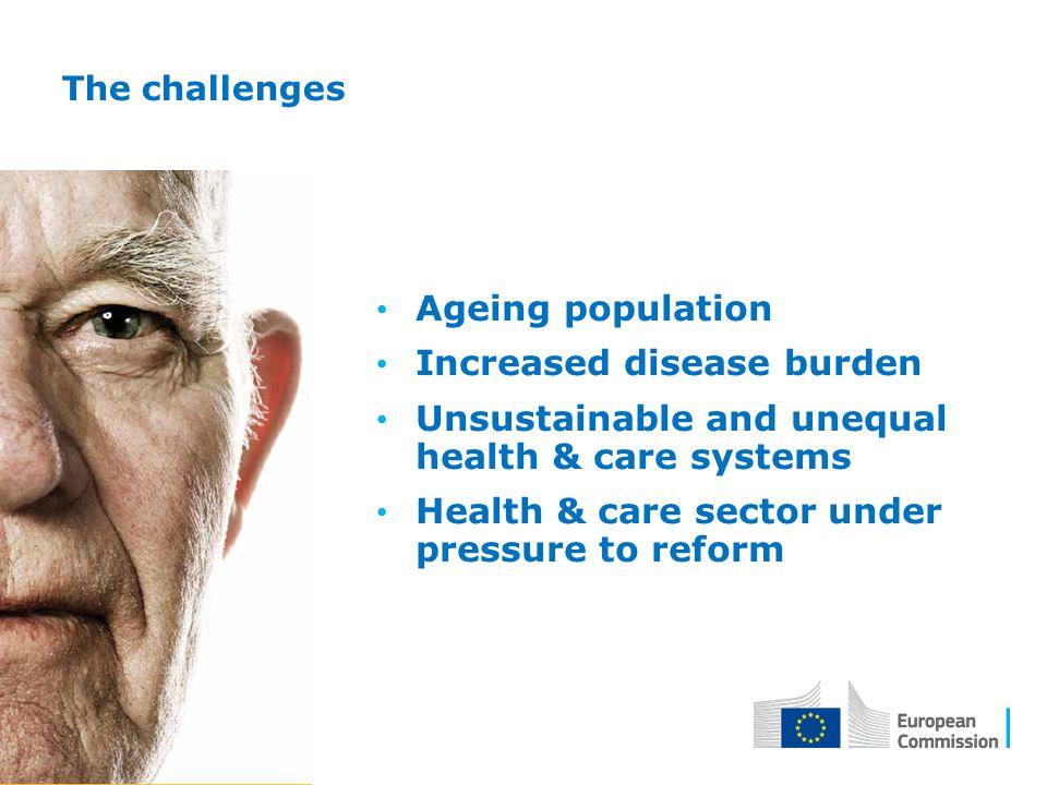 Increased disease burden