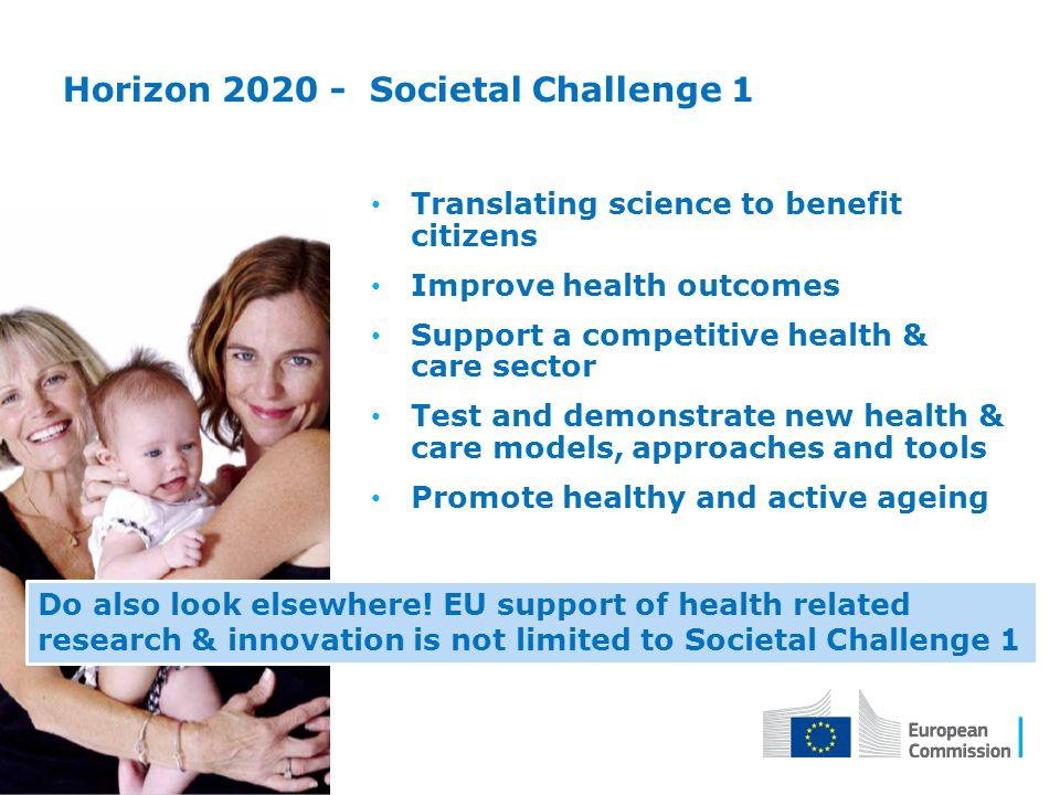 Horizon 2020 - Societal Challenge 1