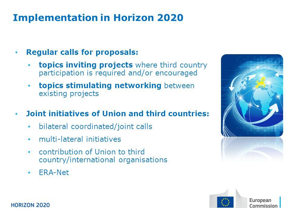 Implementation in Horizon 2020