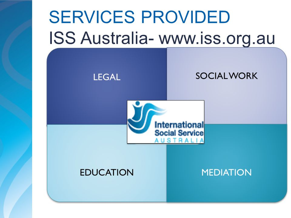 SERVICES PROVIDED ISS Australia- www.iss.org.au