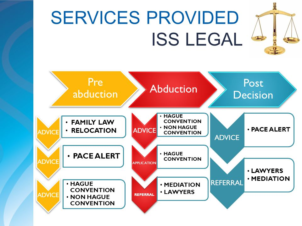 SERVICES PROVIDED ISS LEGAL