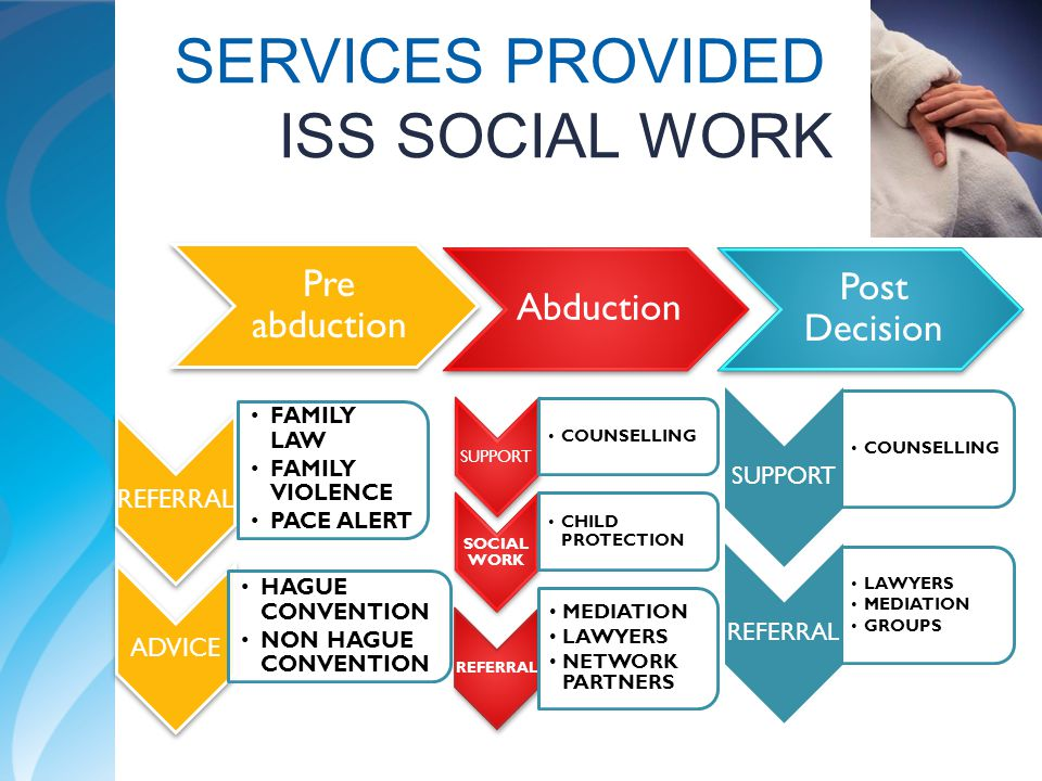 SERVICES PROVIDED ISS SOCIAL WORK