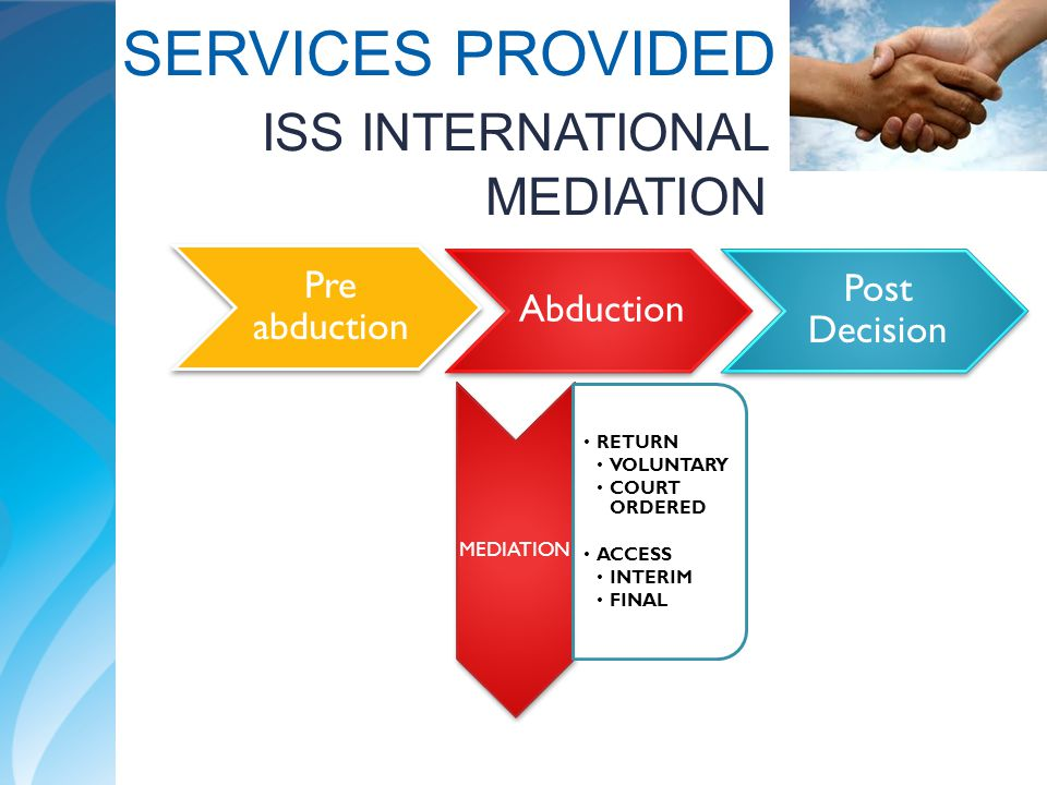 SERVICES PROVIDED ISS INTERNATIONAL MEDIATION