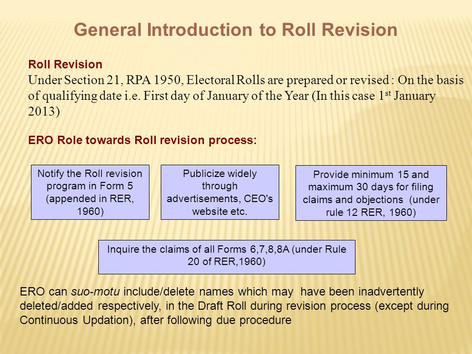 General Introduction to Roll Revision