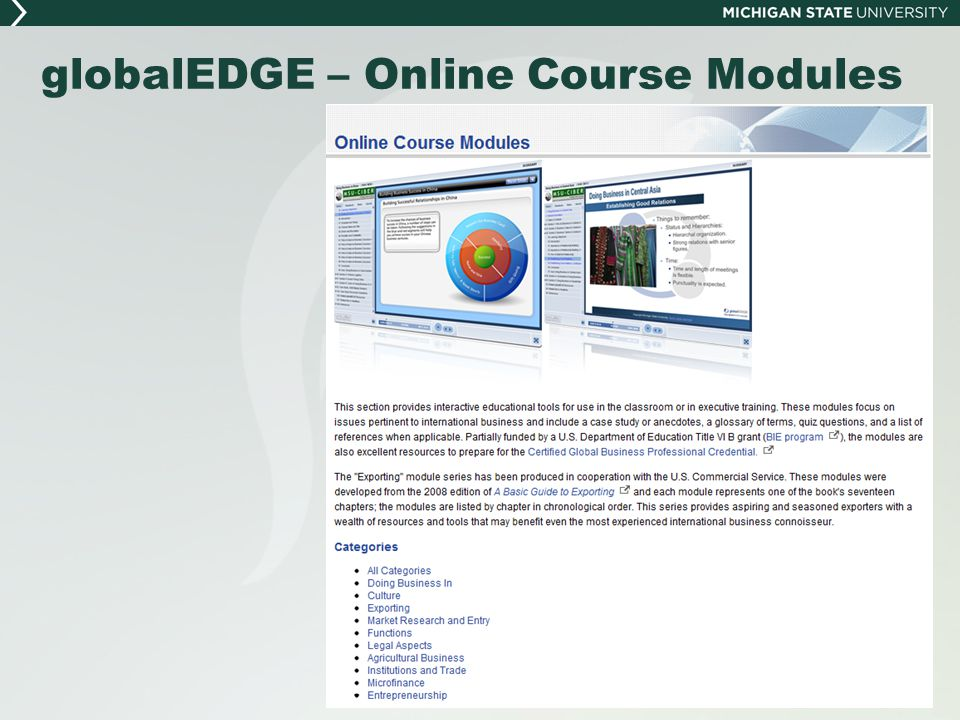 globalEDGE – Online Course Modules
