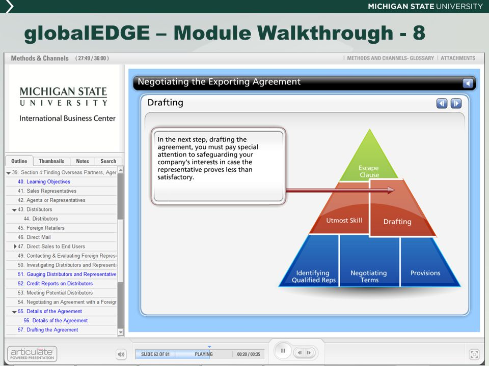 globalEDGE – Module Walkthrough - 8