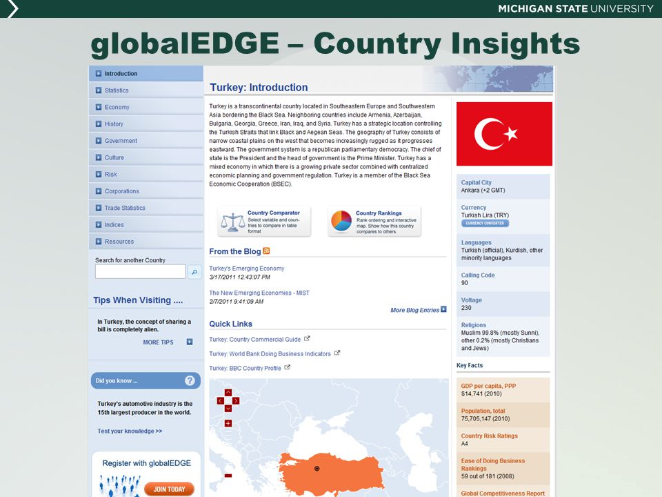 globalEDGE – Country Insights
