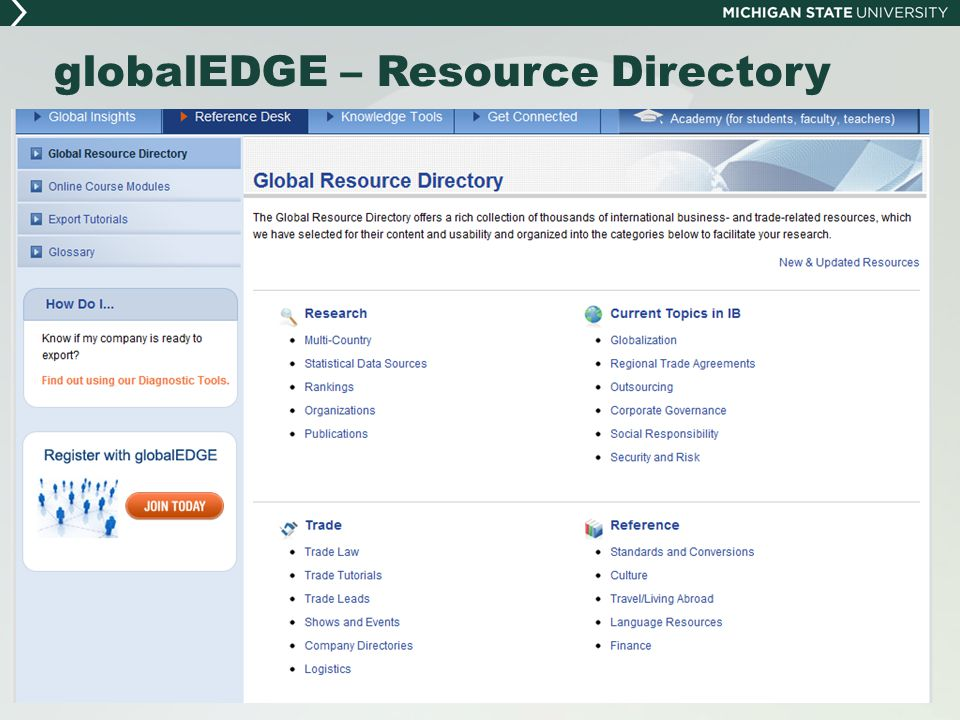 globalEDGE – Resource Directory