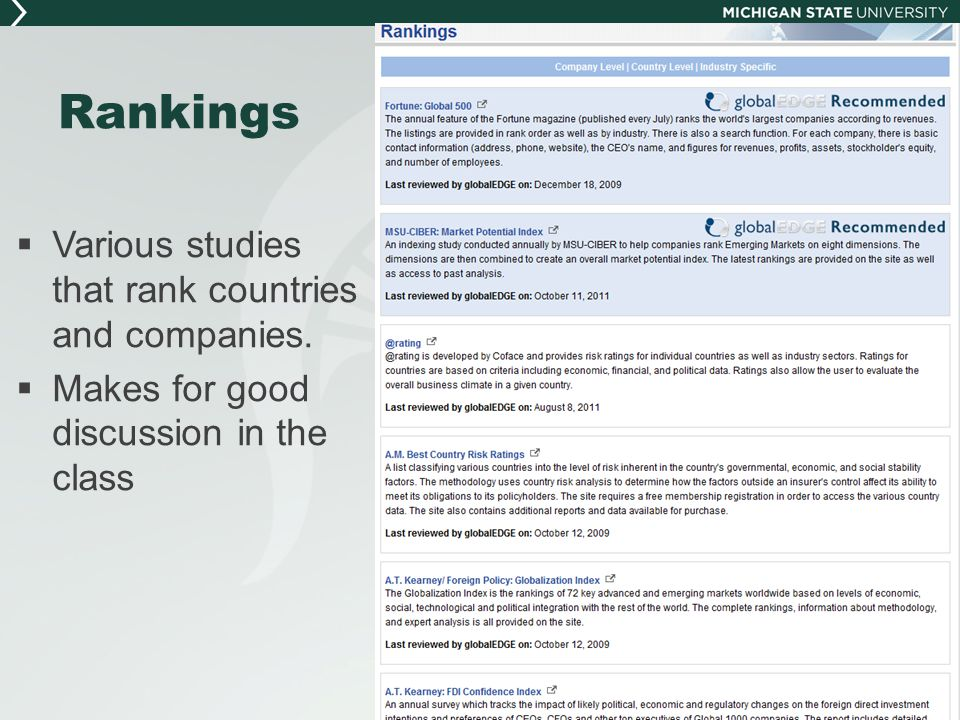 Rankings Various studies that rank countries and companies.