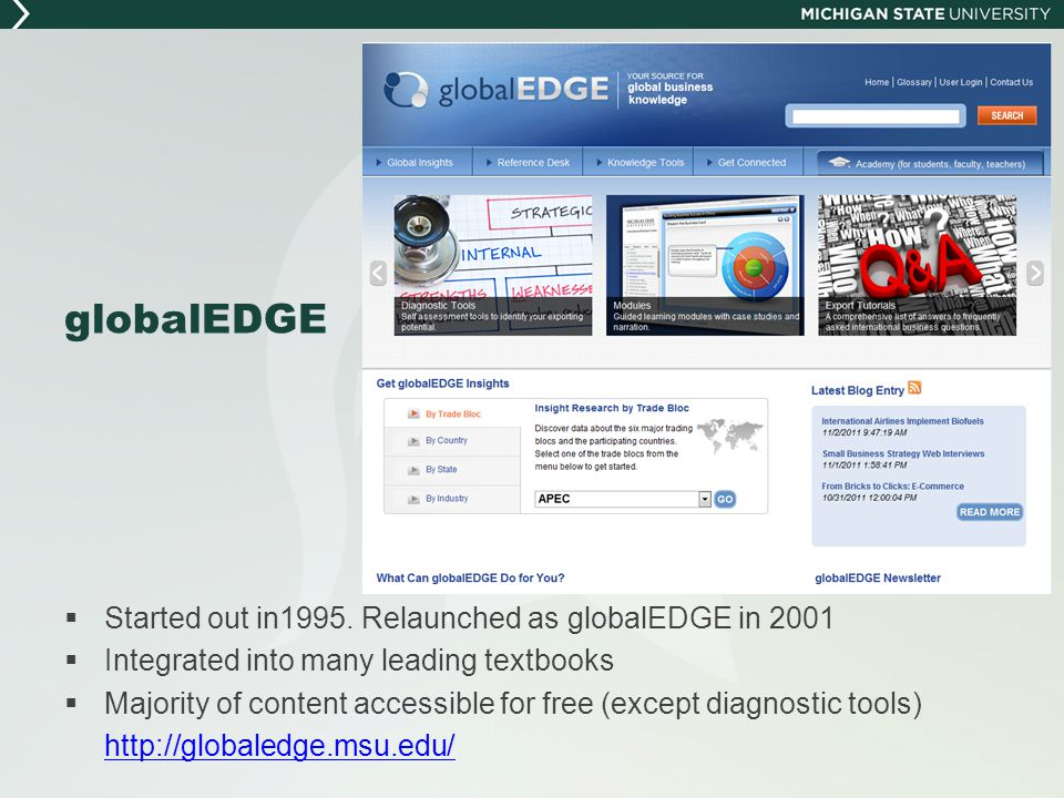 globalEDGE Started out in1995. Relaunched as globalEDGE in 2001