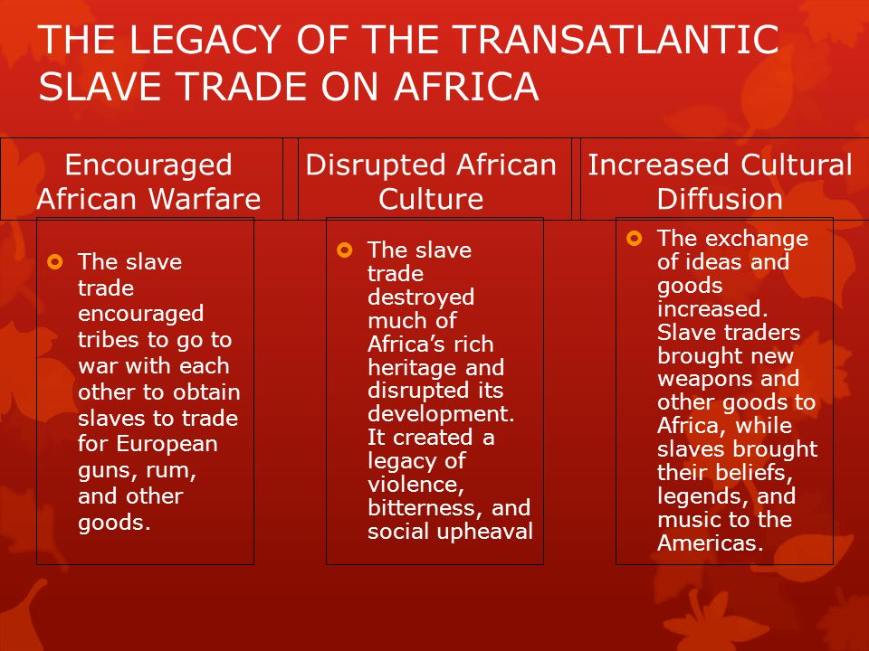THE LEGACY OF THE TRANSATLANTIC SLAVE TRADE ON AFRICA