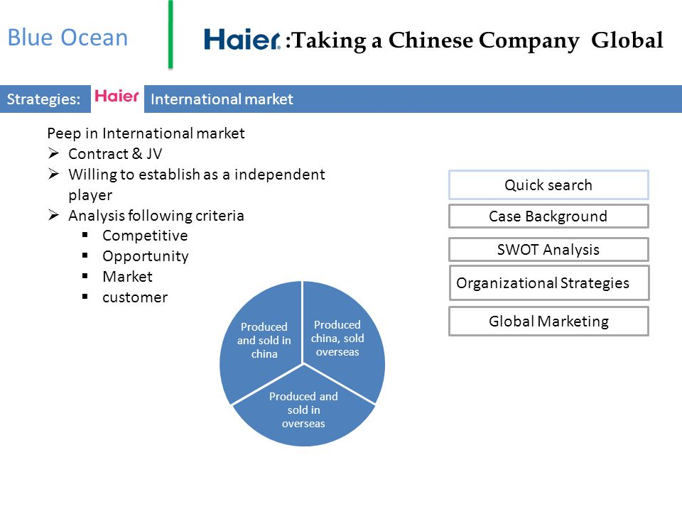 Blue Ocean :Taking a Chinese Company Global