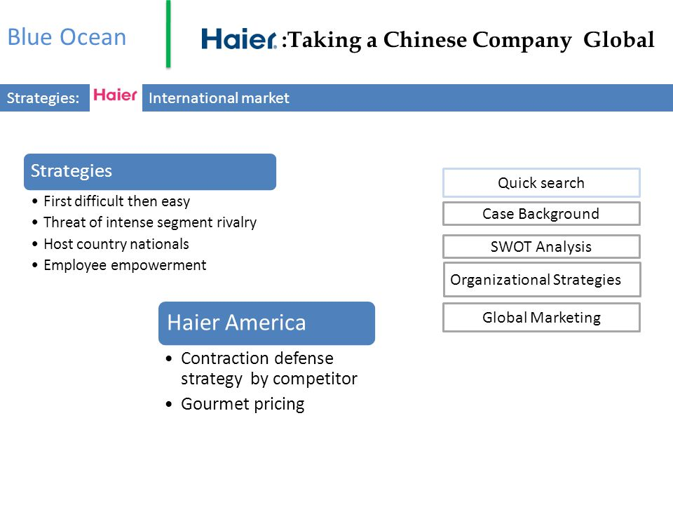case study haier group s strategy in the us market Corporate strategy for haier business case this presentation is based exclusively on informations and data provided in harvard business school's case study haier: taking a chinese company.