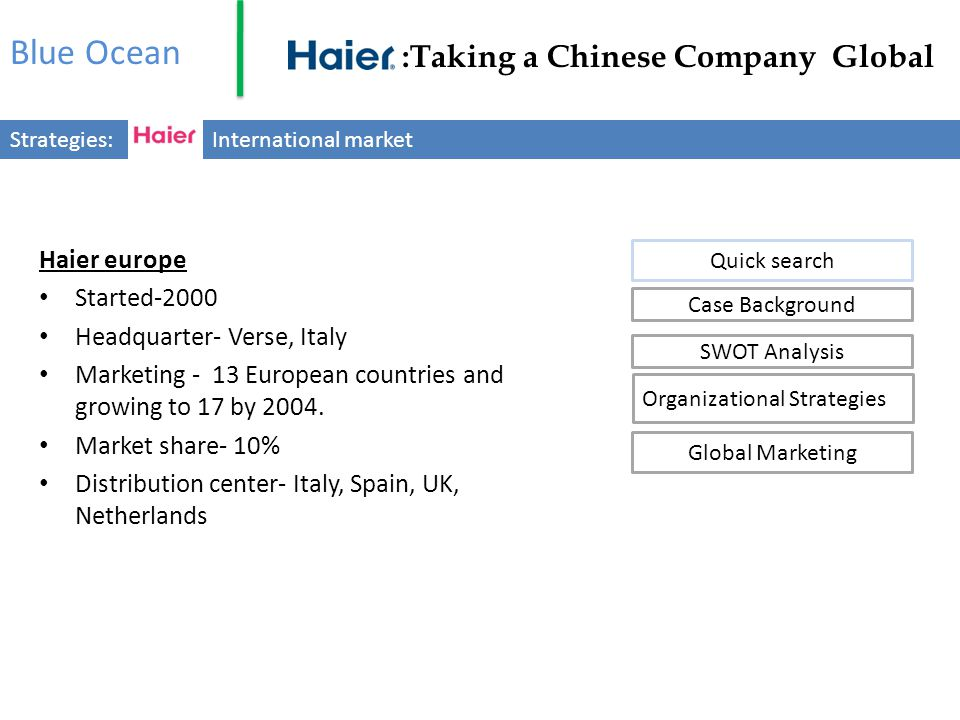 Blue Ocean Haier europe Started-2000 Headquarter- Verse, Italy