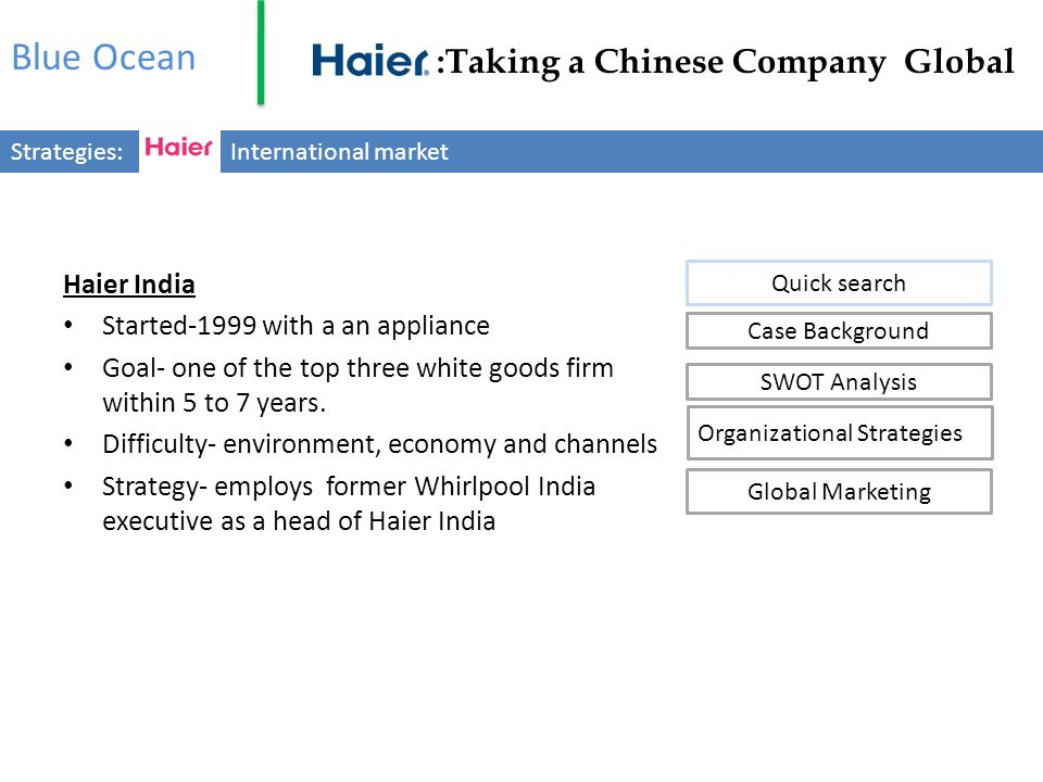 Blue Ocean Haier India Started-1999 with a an appliance