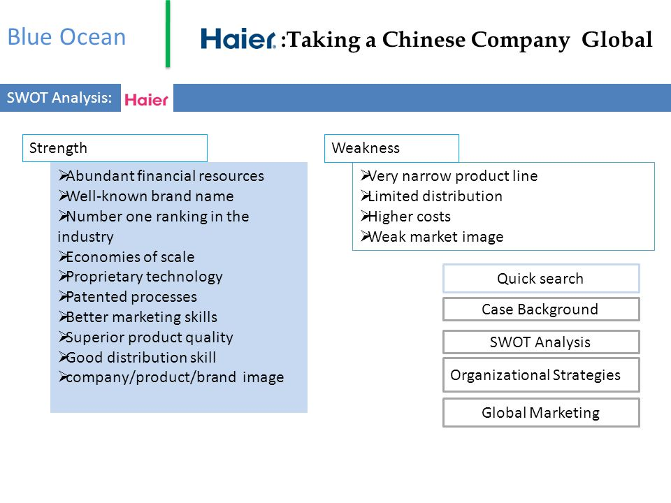 Blue Ocean :Taking a Chinese Company Global SWOT Analysis: Strength
