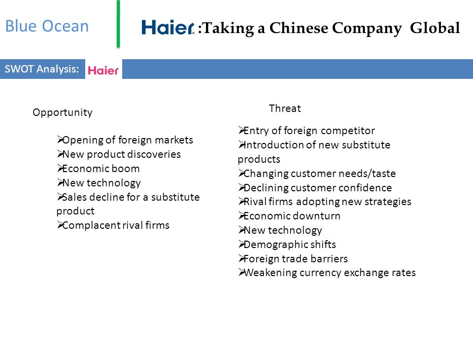 Blue Ocean :Taking a Chinese Company Global SWOT Analysis: Threat