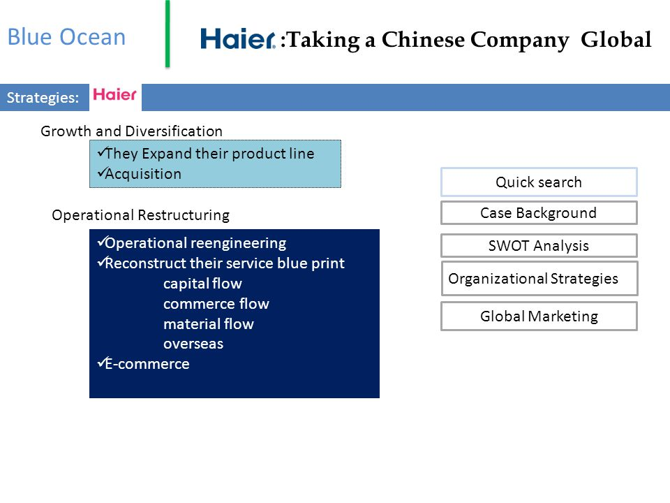 Blue Ocean :Taking a Chinese Company Global Strategies: