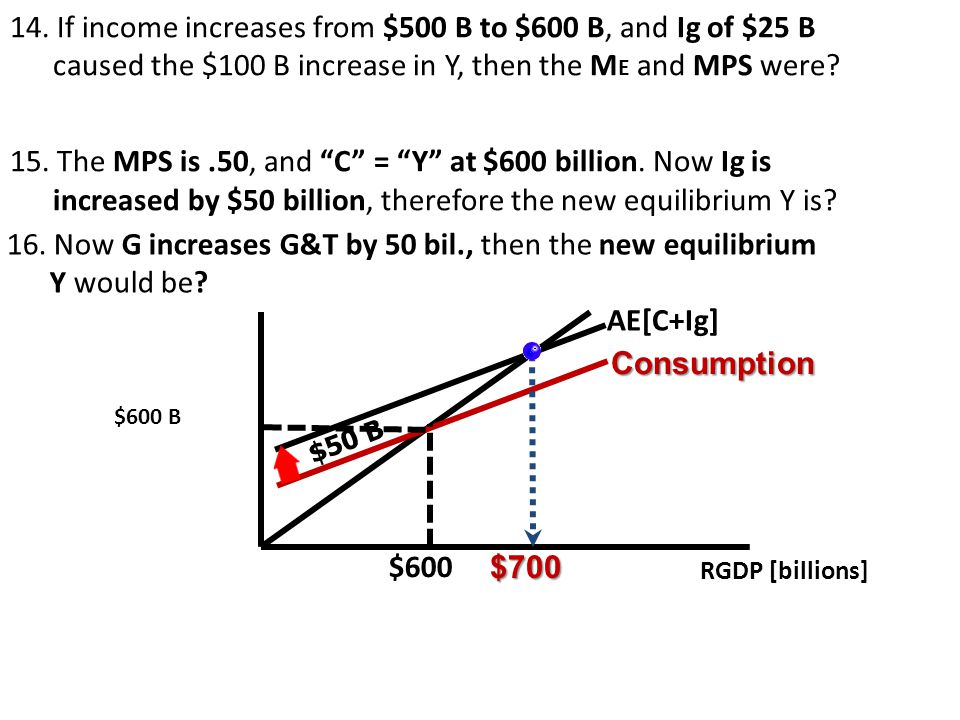 14. If income increases from $500 B to $600 B, and Ig of $25 B