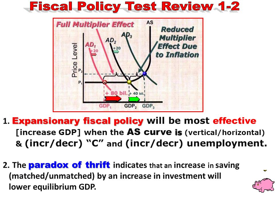 Fiscal Policy Test Review 1-2
