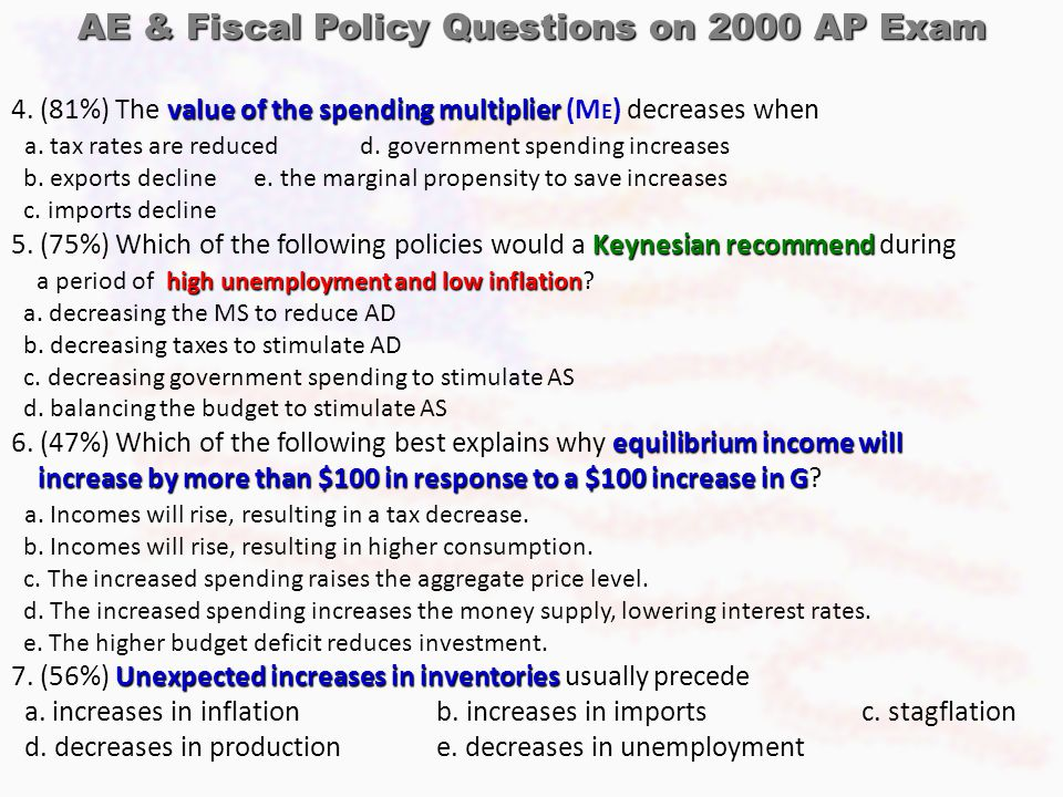 AE & Fiscal Policy Questions on 2000 AP Exam