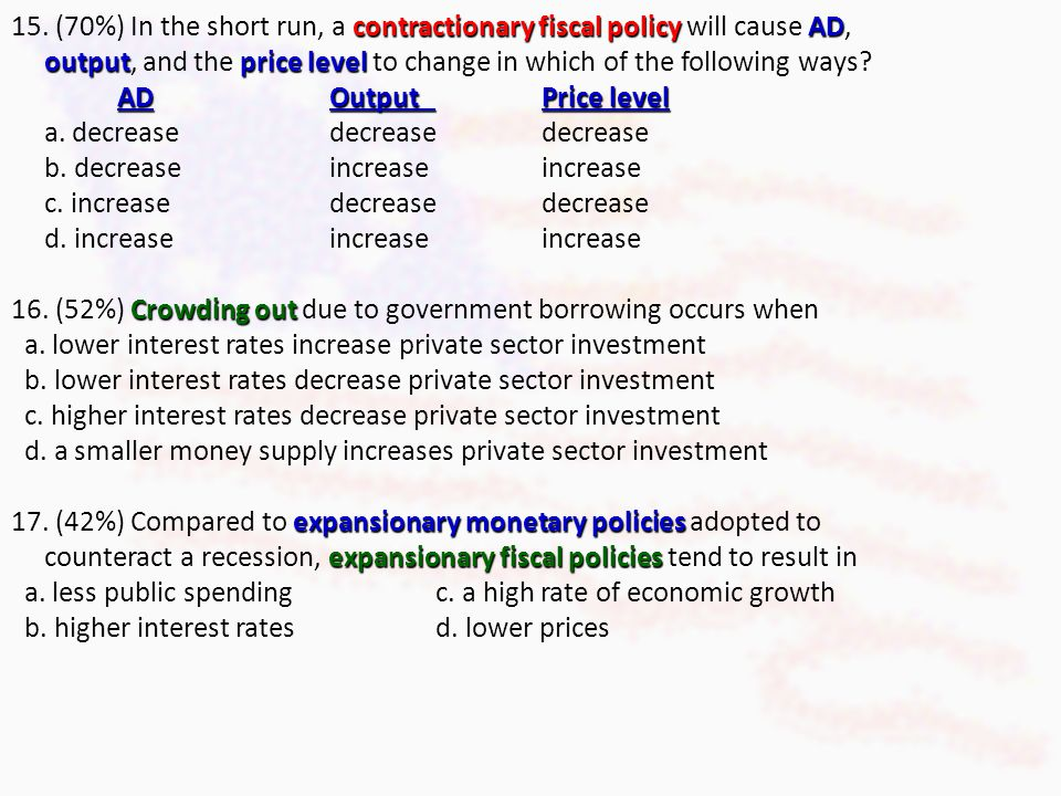 15. (70%) In the short run, a contractionary fiscal policy will cause AD,