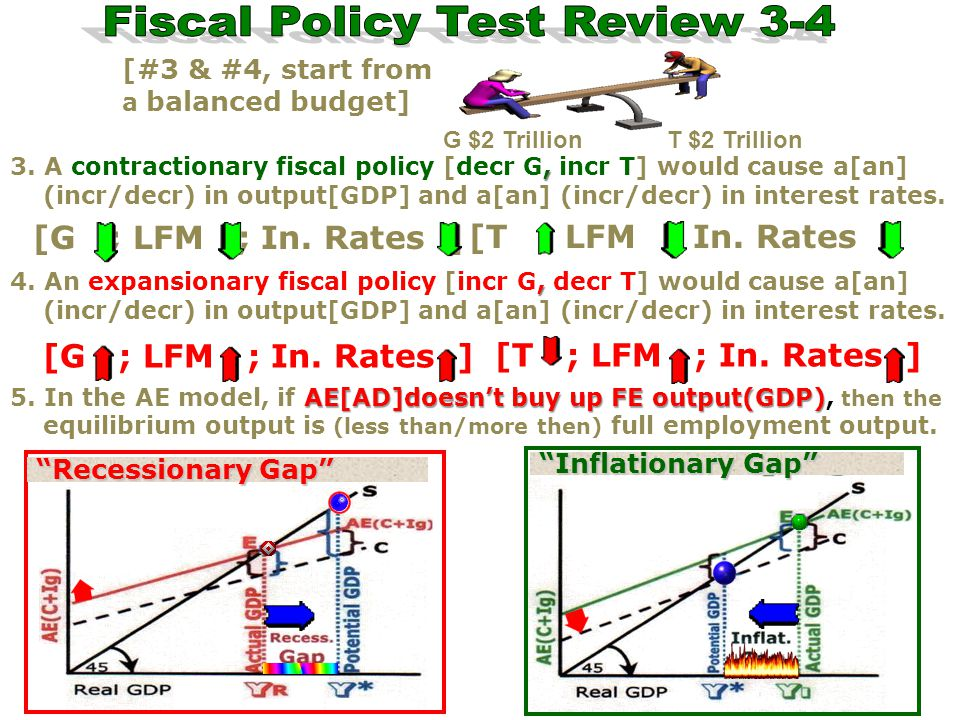 Fiscal Policy Test Review 3-4