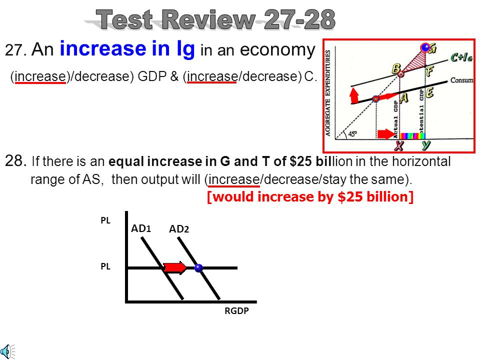 Test Review 27-28 (increase)/decrease) GDP & (increase/decrease) C.